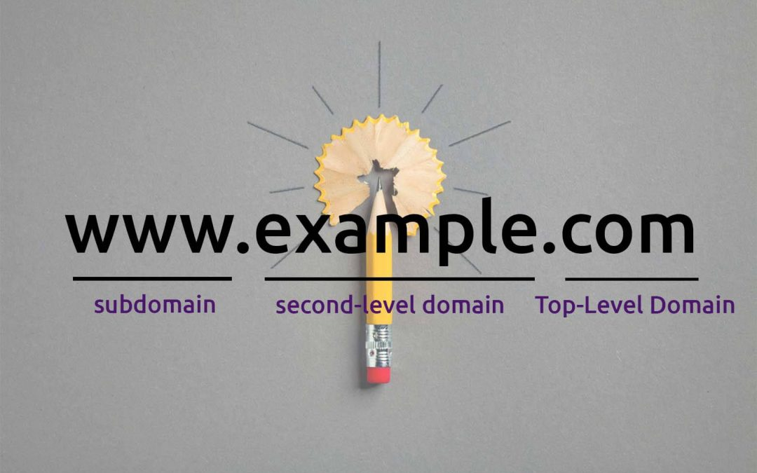 What is a Top-Level Domain?